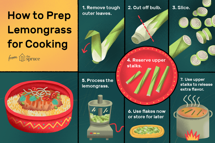 How to Prepare Lemongrass to Use for Cooking