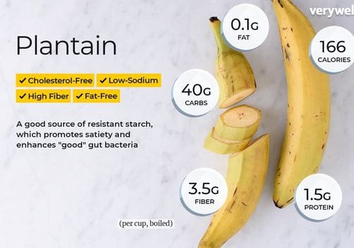 Plantain Nutrition Facts and Health Benefits